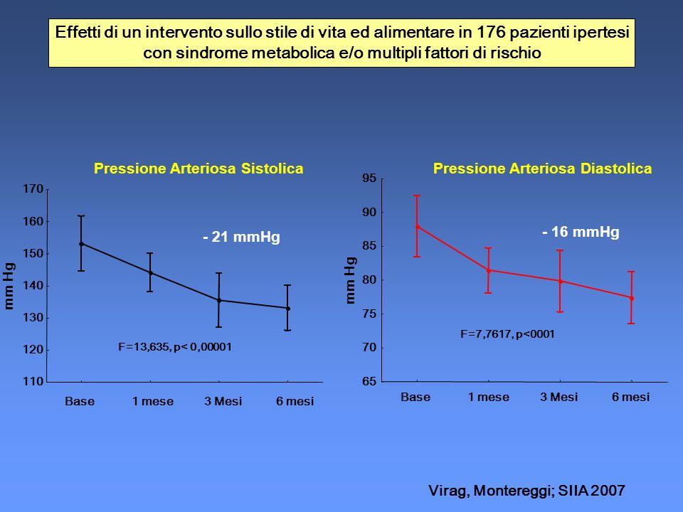 con sindrome metabolica e/o multipli fattori di rischio