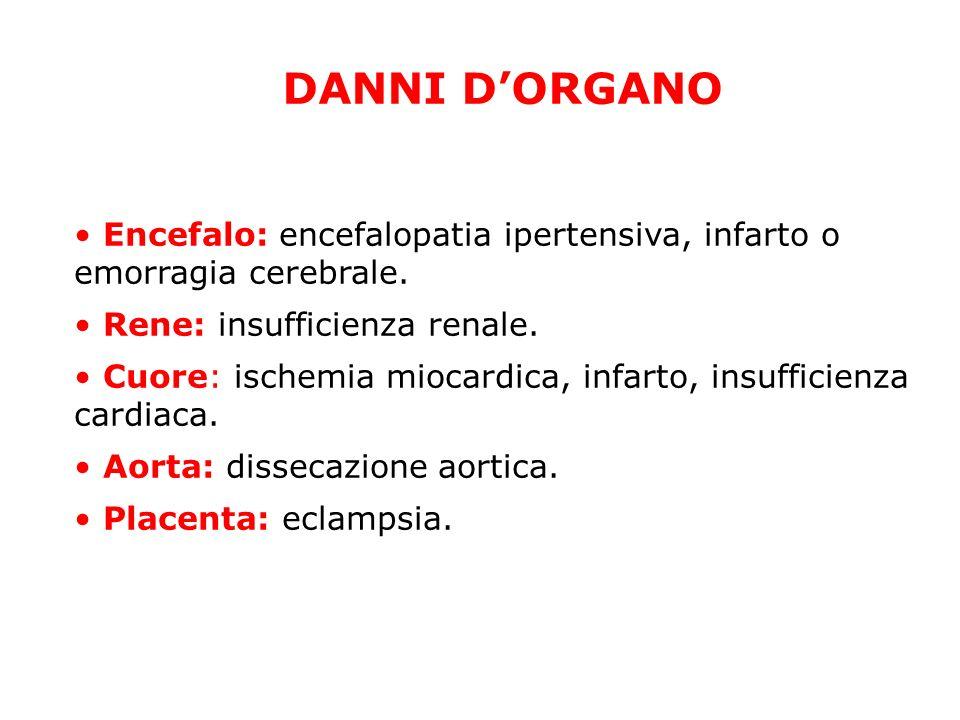 DANNI D'ORGANO Encefalo: encefalopatia ipertensiva, infarto o emorragia cerebrale. Rene: insufficienza renale.