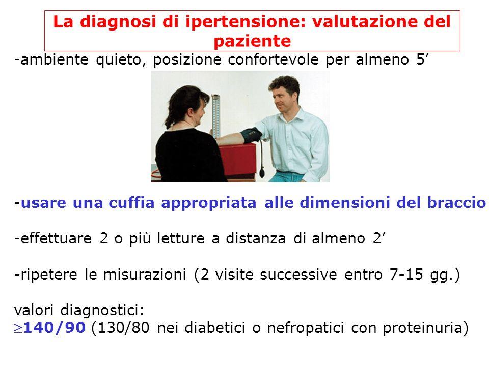 La diagnosi di ipertensione: valutazione del paziente