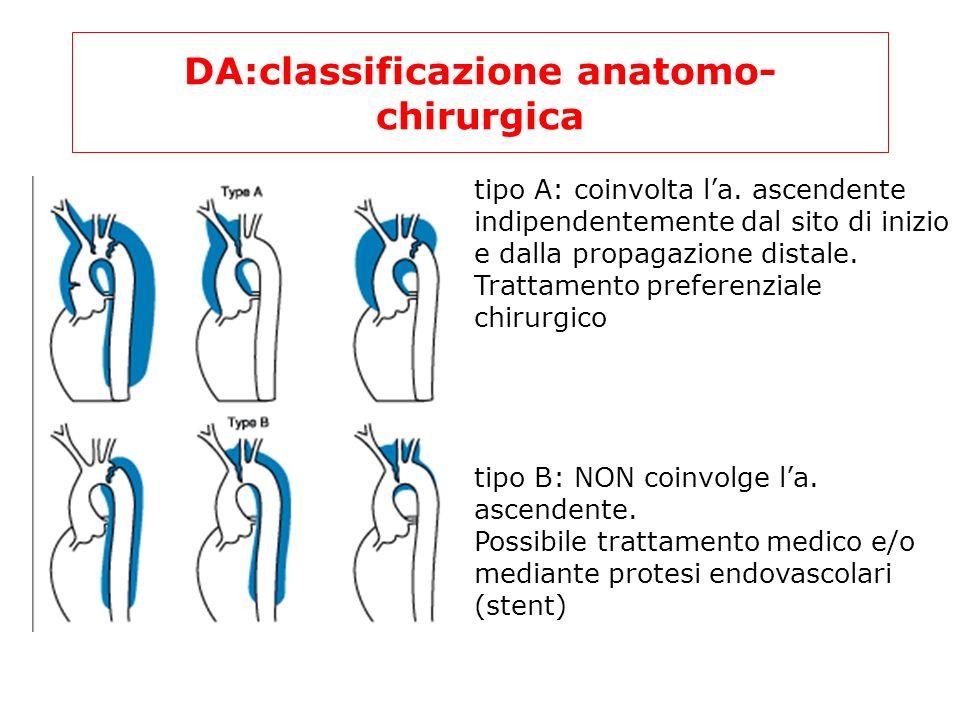 DA:classificazione anatomo-chirurgica