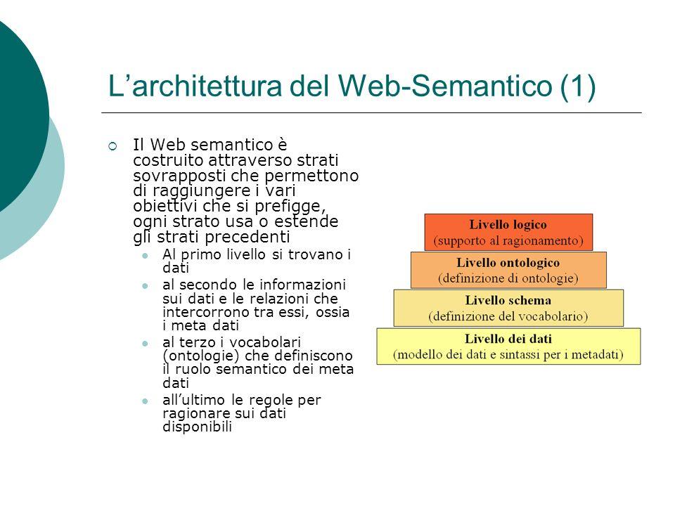 L'architettura del Web-Semantico (1)