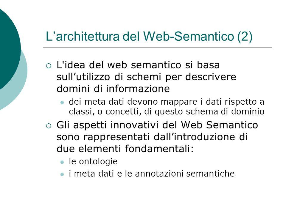 L'architettura del Web-Semantico (2)
