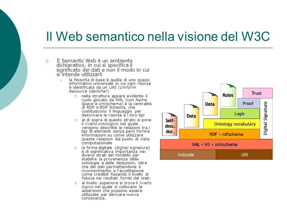 Il Web semantico nella visione del W3C