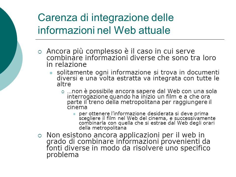 Carenza di integrazione delle informazioni nel Web attuale