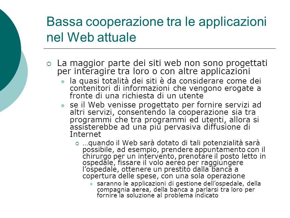 Bassa cooperazione tra le applicazioni nel Web attuale