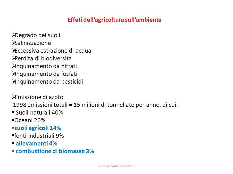 Effeti dell'agricoltura sull'ambiente