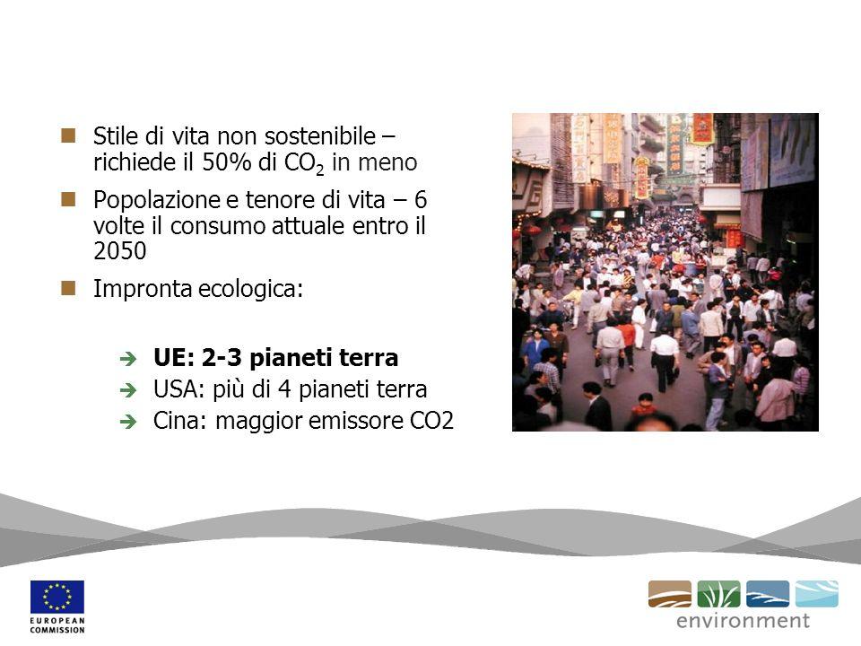 Stile di vita non sostenibile – richiede il 50% di CO2 in meno