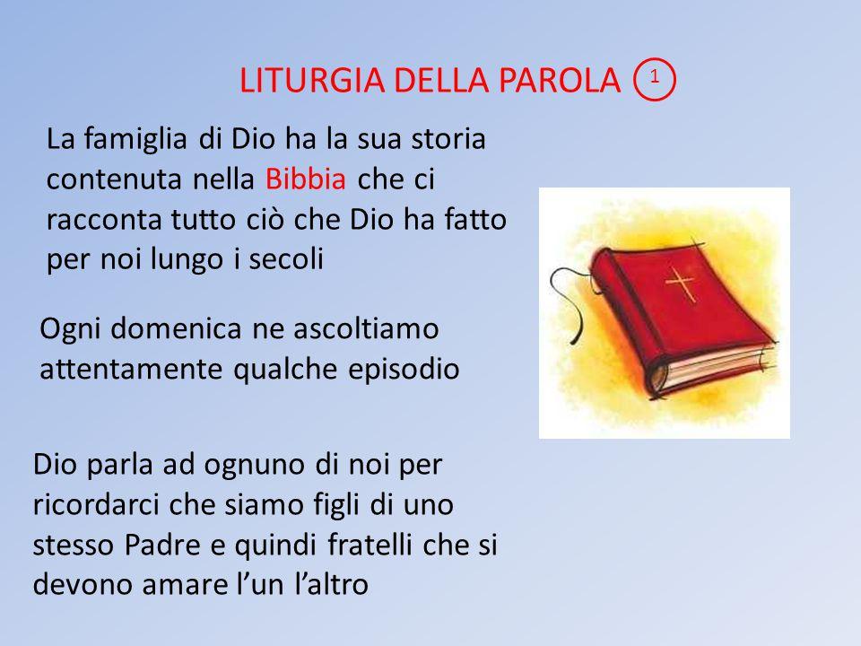 LITURGIA DELLA PAROLA 1.