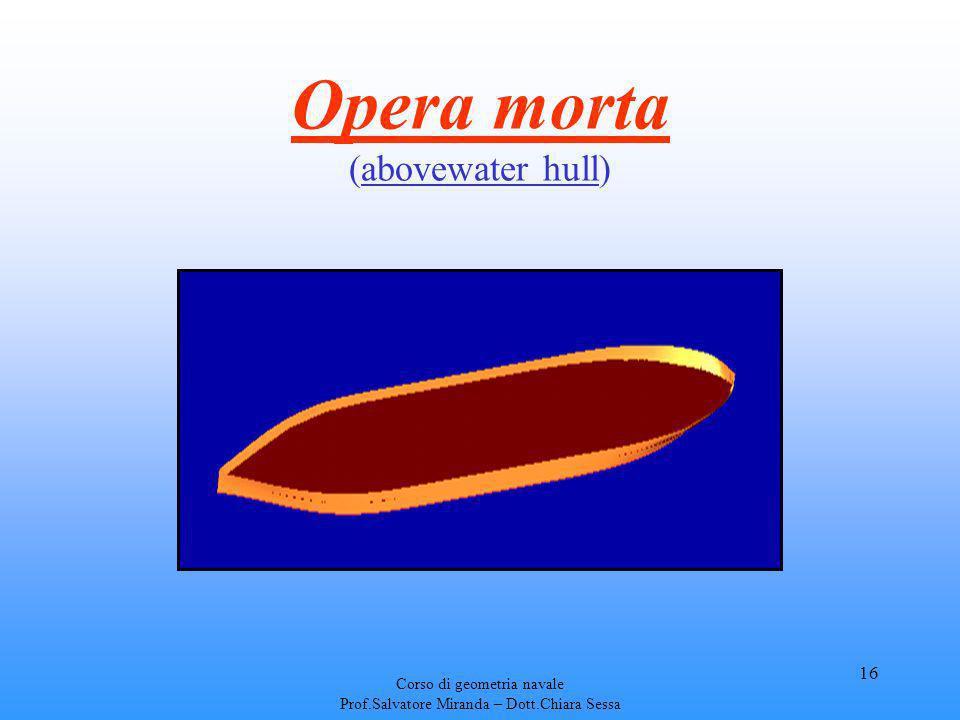 Opera morta (abovewater hull)