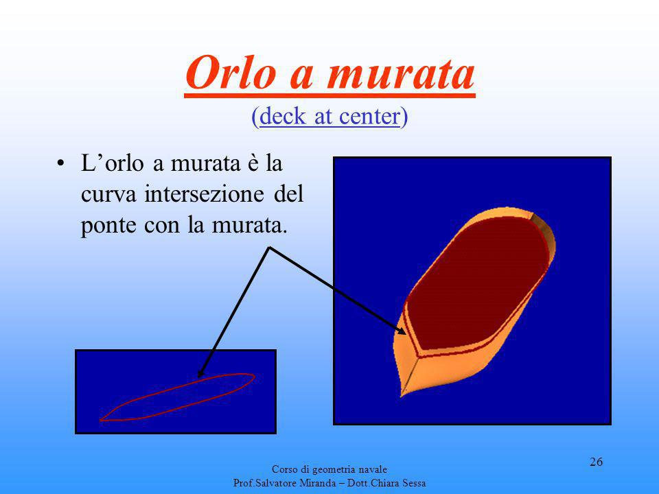 Orlo a murata (deck at center)