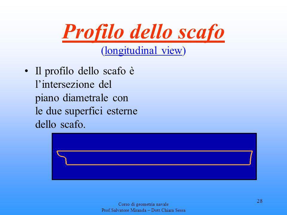Profilo dello scafo (longitudinal view)