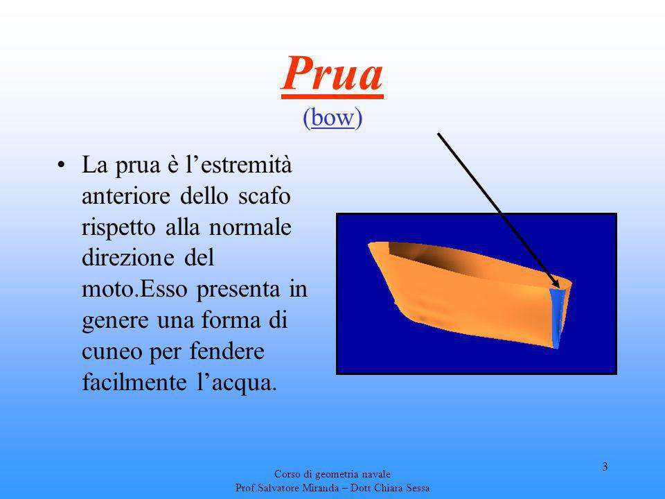 Prua (bow)