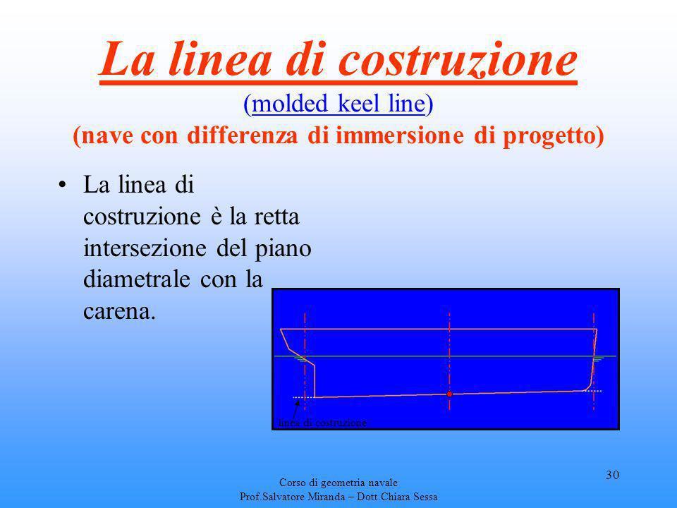 La linea di costruzione (molded keel line) (nave con differenza di immersione di progetto)