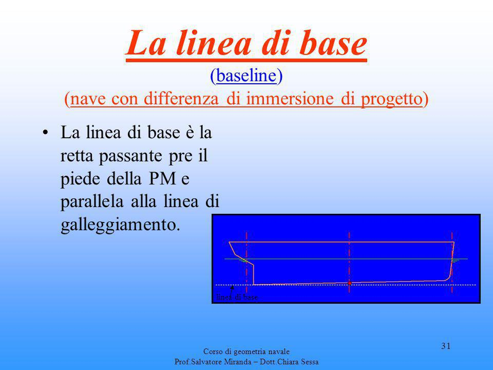 La linea di base (baseline) (nave con differenza di immersione di progetto)