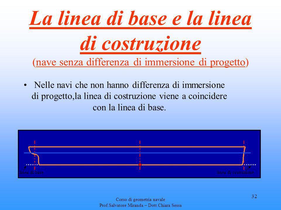 La linea di base e la linea di costruzione (nave senza differenza di immersione di progetto)