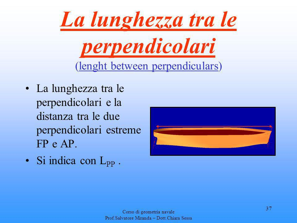 La lunghezza tra le perpendicolari (lenght between perpendiculars)