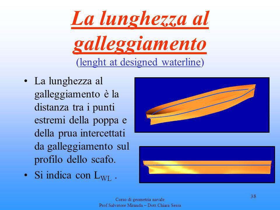 La lunghezza al galleggiamento (lenght at designed waterline)