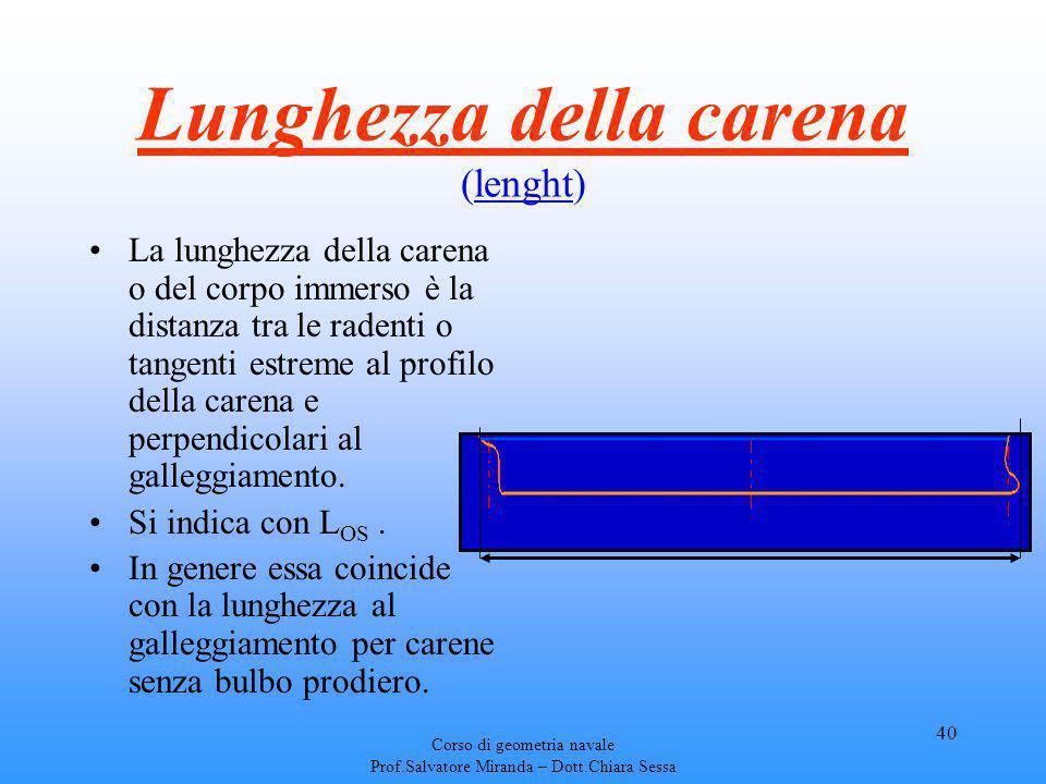 Lunghezza della carena (lenght)