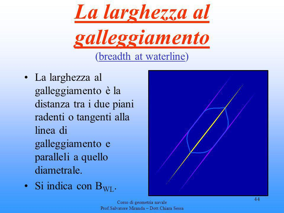 La larghezza al galleggiamento (breadth at waterline)