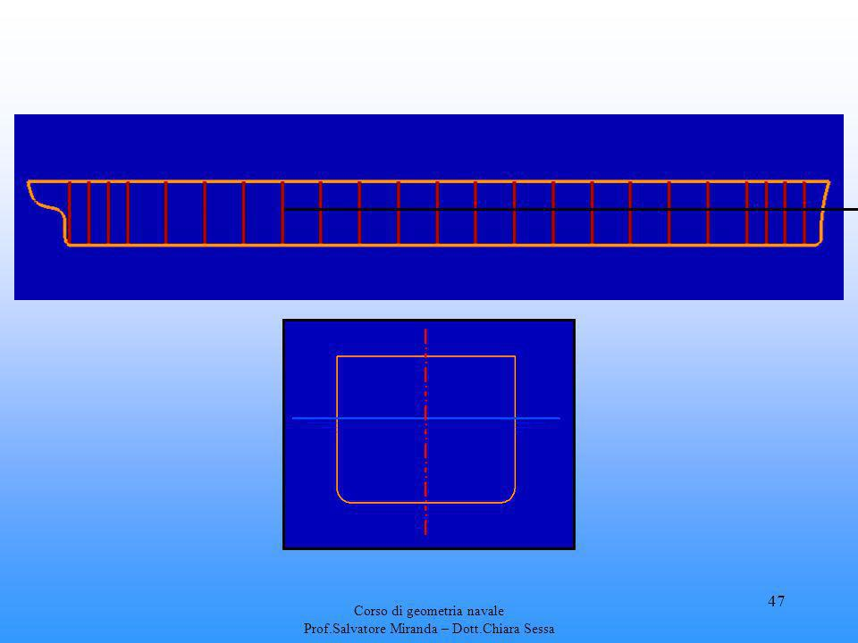 Corso di geometria navale Prof.Salvatore Miranda – Dott.Chiara Sessa