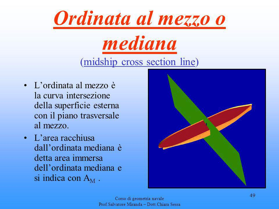 Ordinata al mezzo o mediana (midship cross section line)