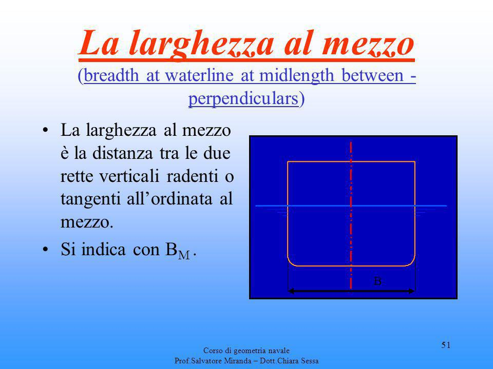 La larghezza al mezzo (breadth at waterline at midlength between -perpendiculars)