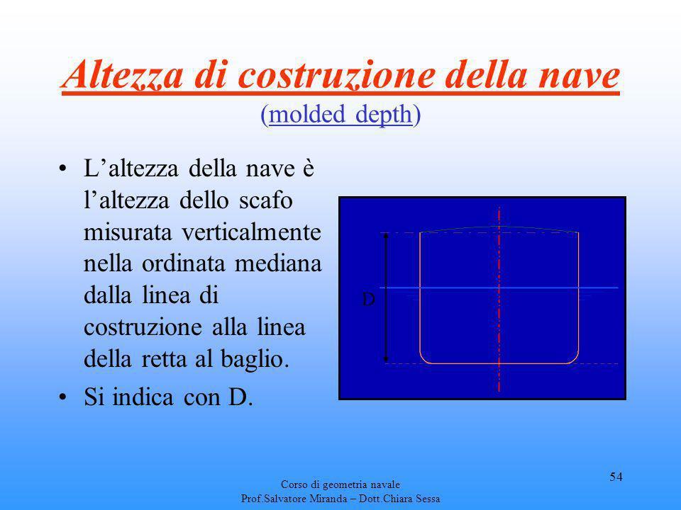 Altezza di costruzione della nave (molded depth)
