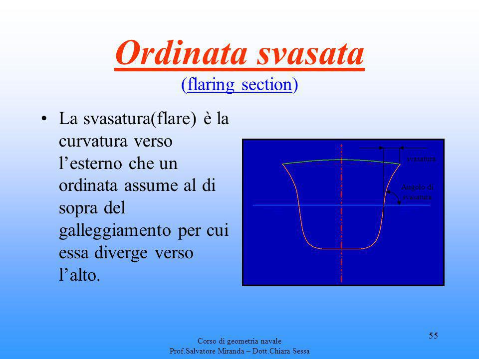 Ordinata svasata (flaring section)