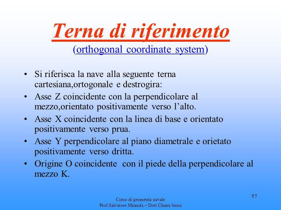 Terna di riferimento (orthogonal coordinate system)