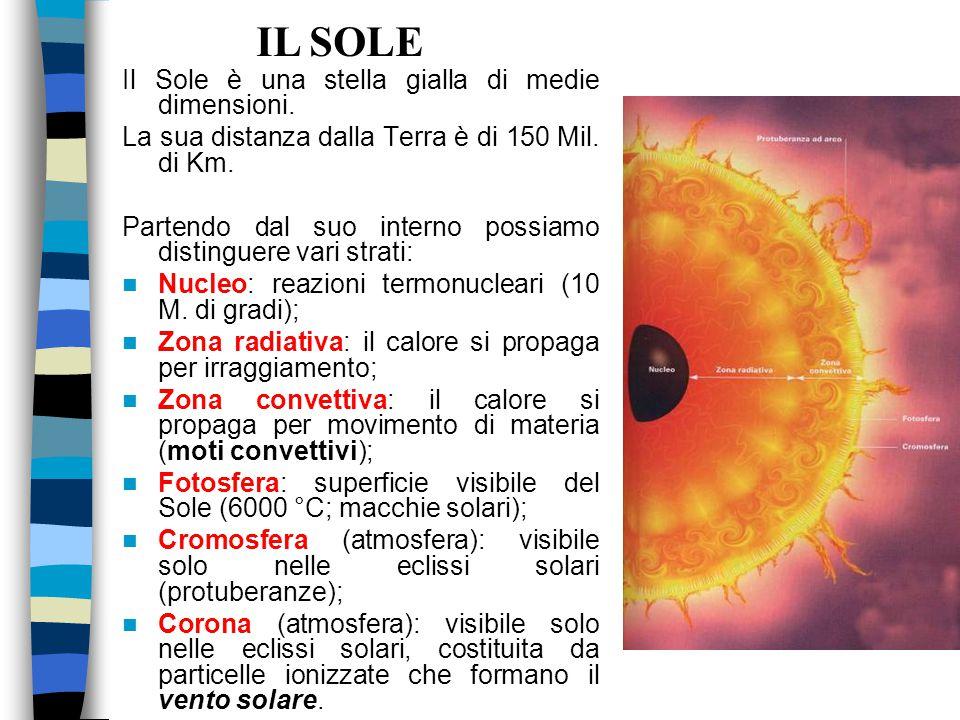 IL SOLE Il Sole è una stella gialla di medie dimensioni.