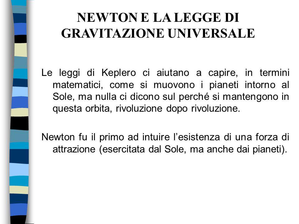 NEWTON E LA LEGGE DI GRAVITAZIONE UNIVERSALE