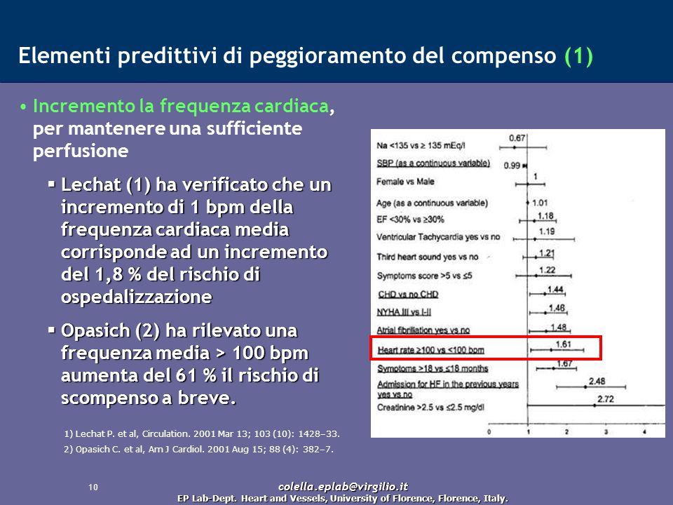 Elementi predittivi di peggioramento del compenso (1)