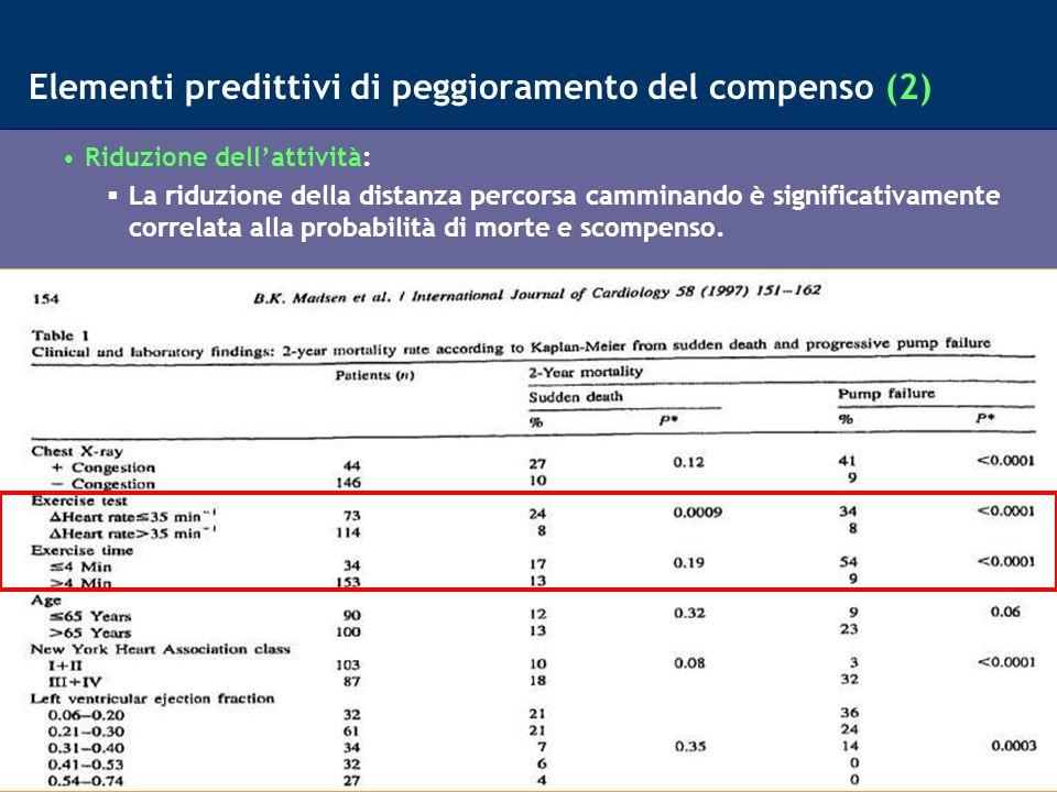 Elementi predittivi di peggioramento del compenso (2)