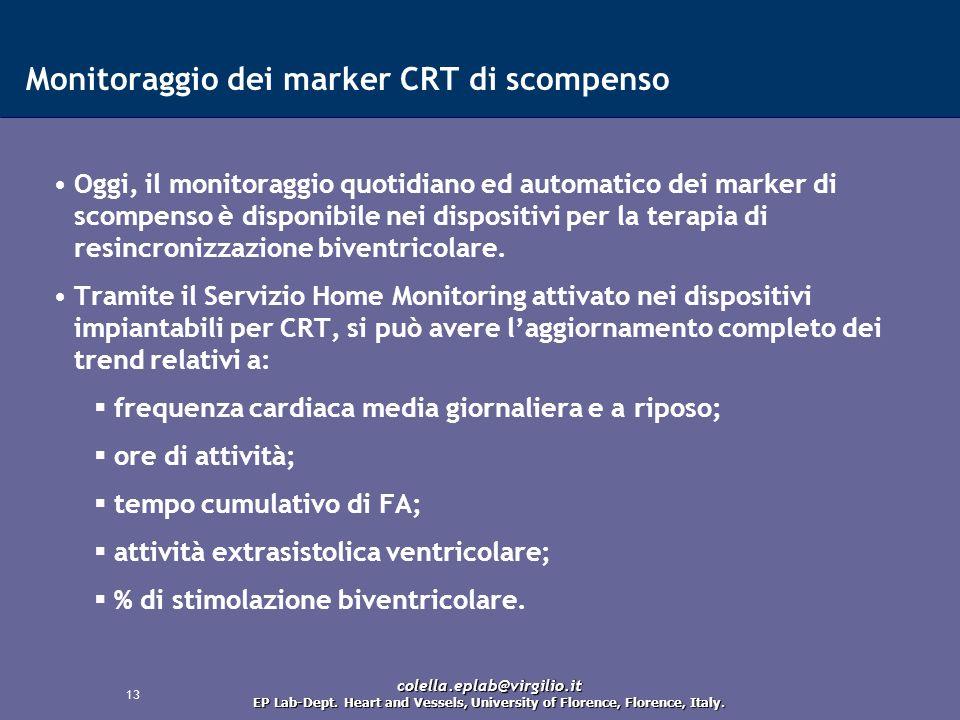 Monitoraggio dei marker CRT di scompenso
