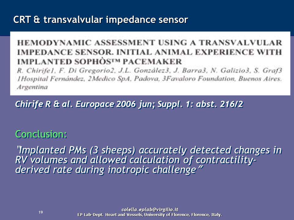 CRT & transvalvular impedance sensor