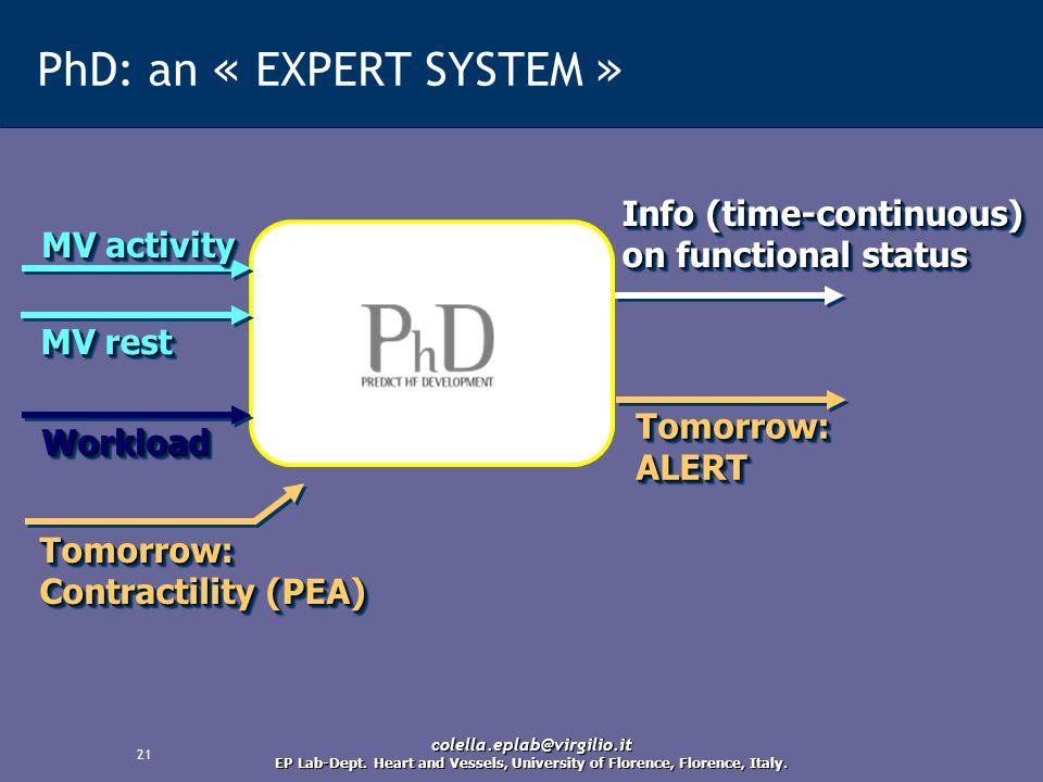 PhD: an « EXPERT SYSTEM »