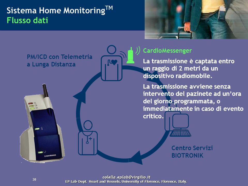 Sistema Home MonitoringTM Flusso dati