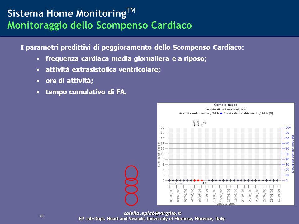 Sistema Home MonitoringTM Monitoraggio dello Scompenso Cardiaco