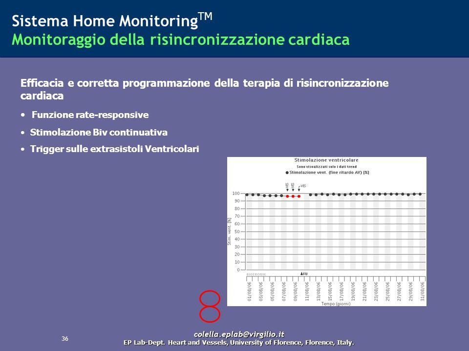 Sistema Home MonitoringTM Monitoraggio della risincronizzazione cardiaca
