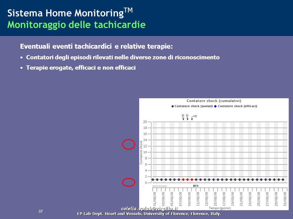 Sistema Home MonitoringTM Monitoraggio delle tachicardie