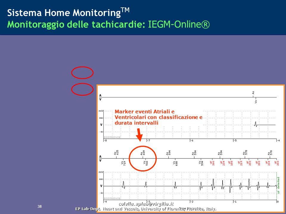 Sistema Home MonitoringTM Monitoraggio delle tachicardie: IEGM-Online®