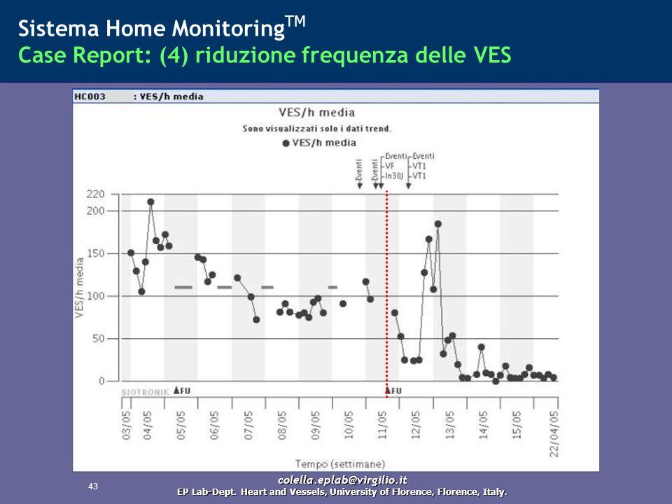Sistema Home MonitoringTM Case Report: (4) riduzione frequenza delle VES
