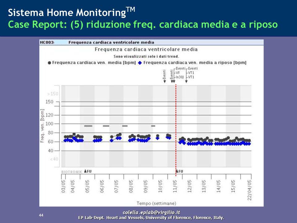 Sistema Home MonitoringTM Case Report: (5) riduzione freq