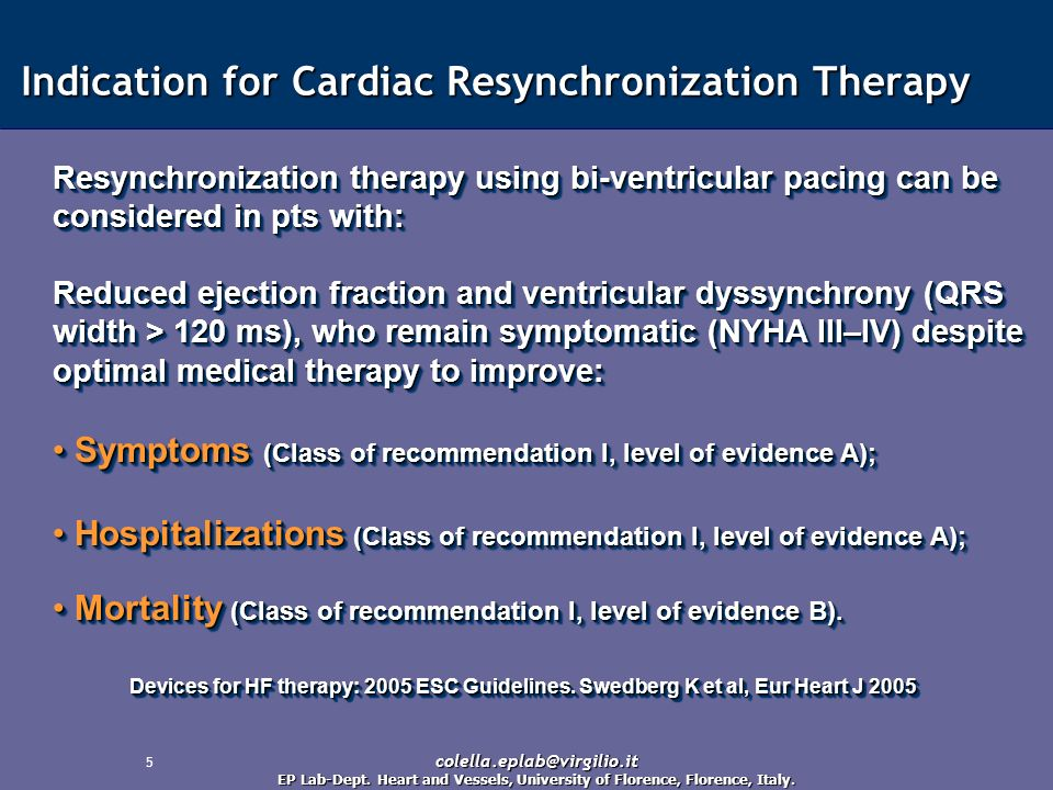 Indication for Cardiac Resynchronization Therapy