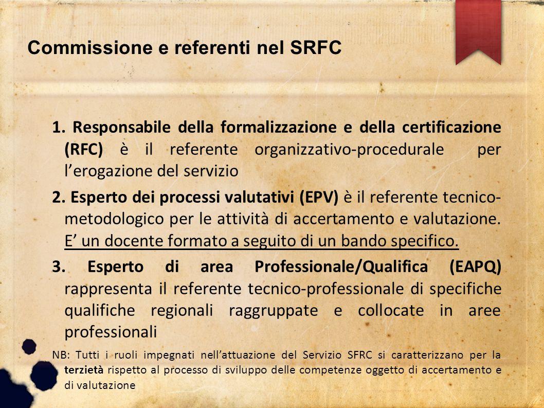 Commissione e referenti nel SRFC