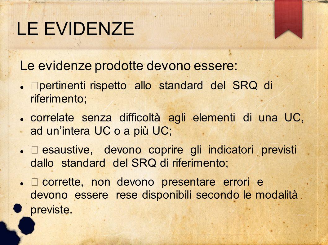 LE EVIDENZE Le evidenze prodotte devono essere: