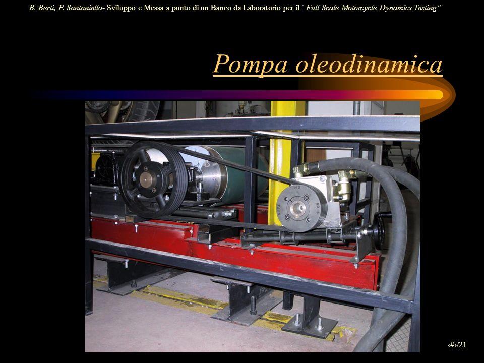 Pompa oleodinamica