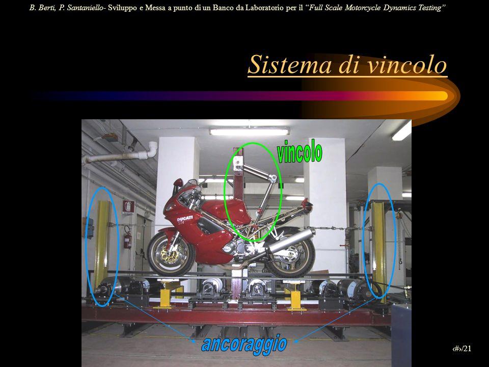 Sistema di vincolo vincolo ancoraggio