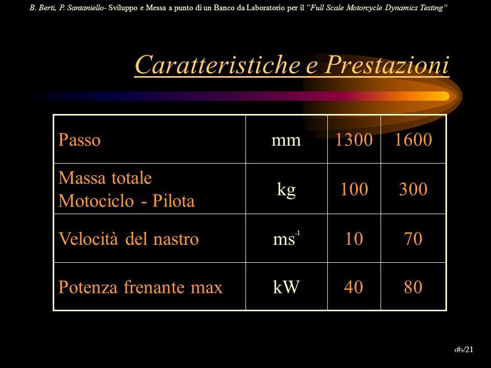 Caratteristiche e Prestazioni