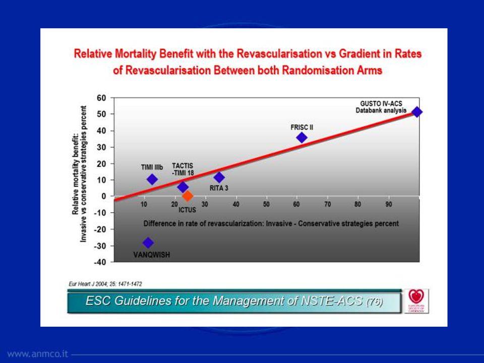 In tutti gli studi randomizzati un'ampia proporzione dei pazienti trattati con approccio conservativo è stato poi sottoposto a rivascolarizzazione (crossover), portando così a sottostimare il reale beneficio della rivascolarizzazione.